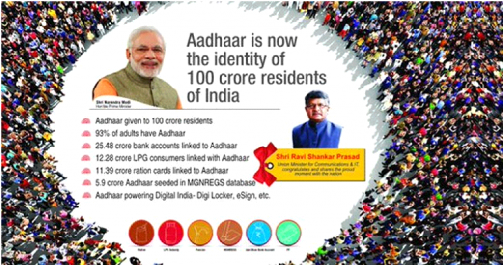 """The Aadhaar system is the most sophisticated identification program in the world,"" says World Bank economist Paul Romer [100 crore = 1 billion]"
