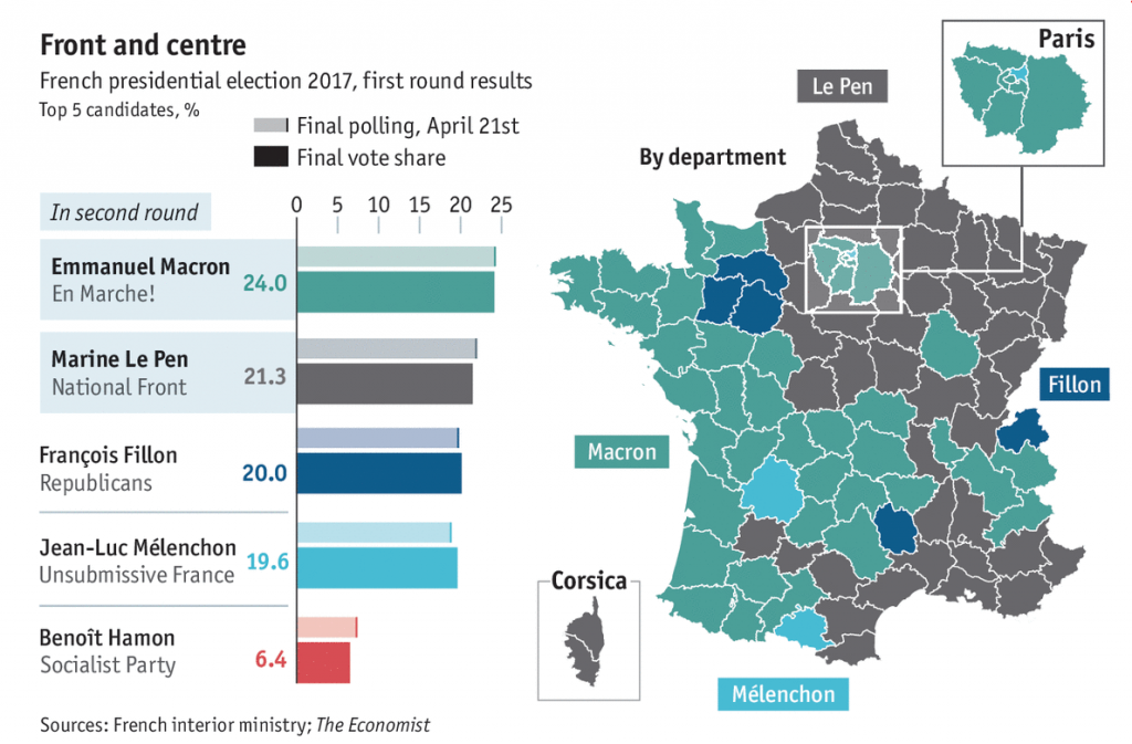 French Presidential Election, 2017