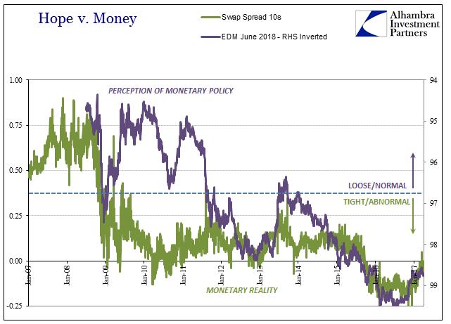 Hope v. Money 2007-2017