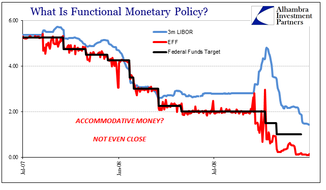 Functional Monetary Policy from 2007