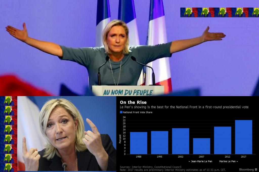 Le Pen In Flight