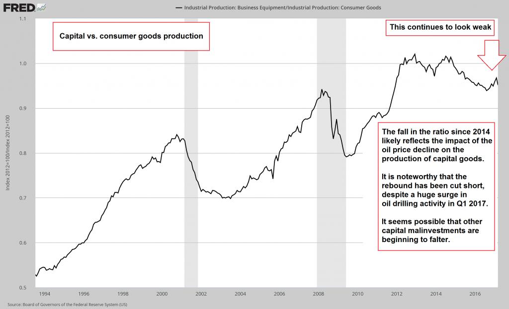 Capital vs. consumer goods production. 1994-2017