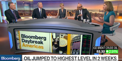 Cool Video: Oil, US Inflation