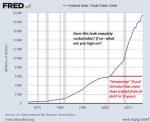 Total Public Debt, 1970 - 2017