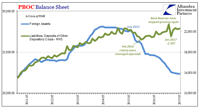 China Public Bank Balance Sheet