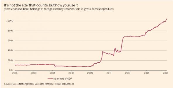 SNB Holdings, 2001 - 2017