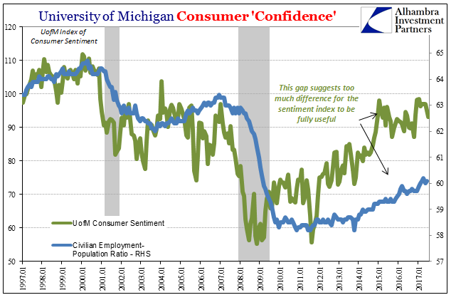 U.S. Retail Sales UofM Consumer Confidence, Jan 1997 - Jul 2017