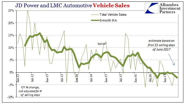 US JD Power and LMC Automotive Vehicle Sales, January 2012 - July 2017