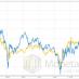 Gold Price Versus Gold Basis