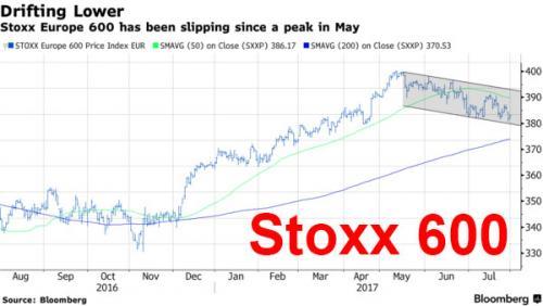 Stoxx Europe, Aug 2016 - 2017