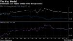 S&P 500 Index and U.S. Treasuries, 2000 - 2017