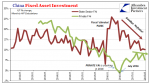 China Fixed Asset Investment Jul 2012-2017