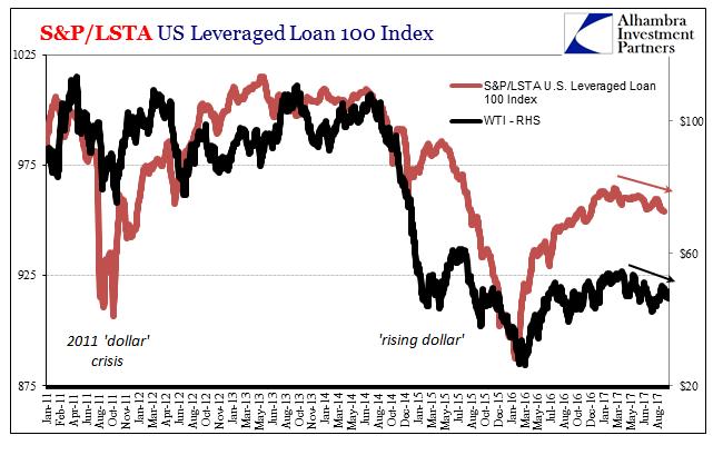 S&P/LSTA US Leveraged Loan 100 Index, Jan 2011- Aug 2017