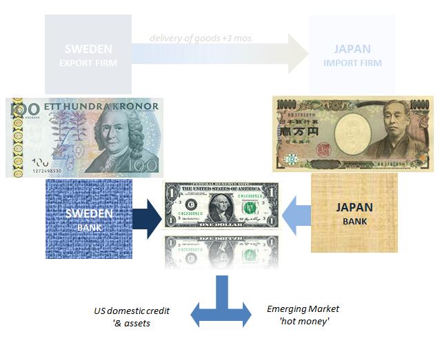 Sweden bank / Japan bank