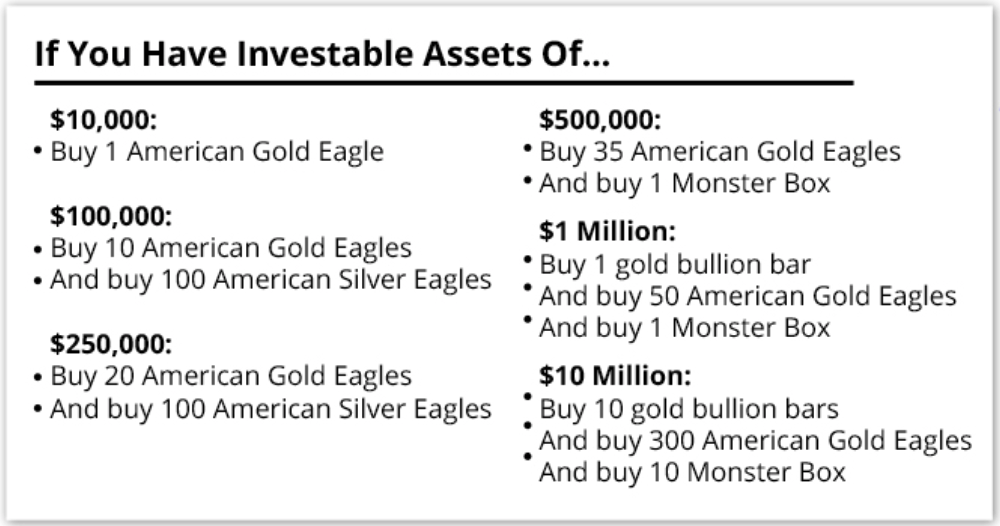 If you have investable assets of