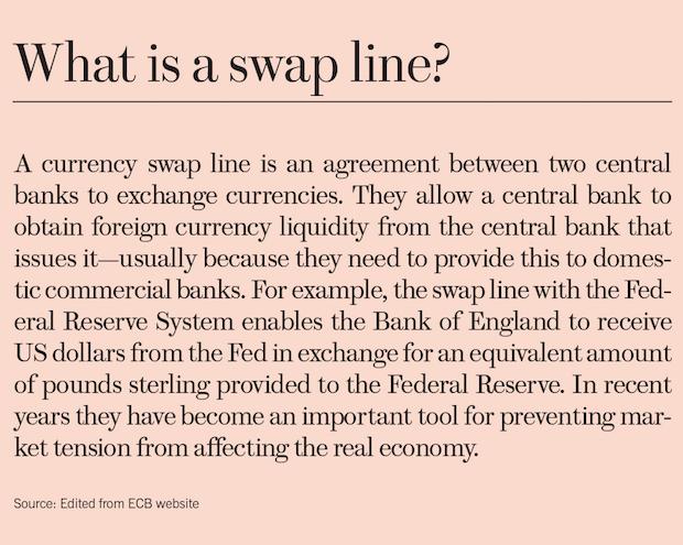 Tooze Swap line