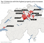 Districts with the Highest Property Price
