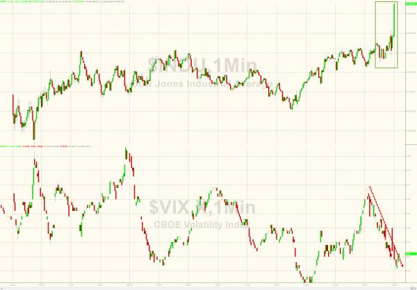 The Dow