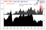 Crude Oil, Jan 2006 - Jun 2017