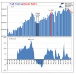 US Existing Home Sales, Jan 2011 - Jul 2017