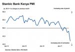 Stanbic Bank Kenya PMI, Jan 2014 - 2017