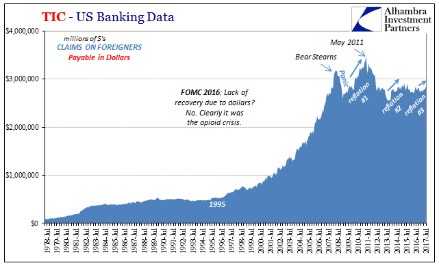 US Banking Data, Jul 1978 - 2017