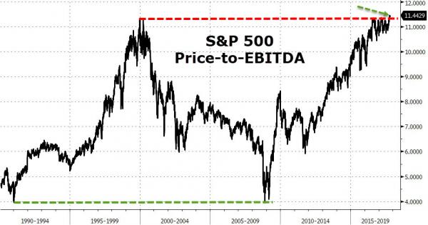 S&P 500 Price to EBITDA, 1990 - 2019