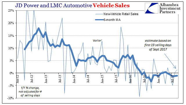 US Vehicle Sales, Jan 2012 - Jul 2017