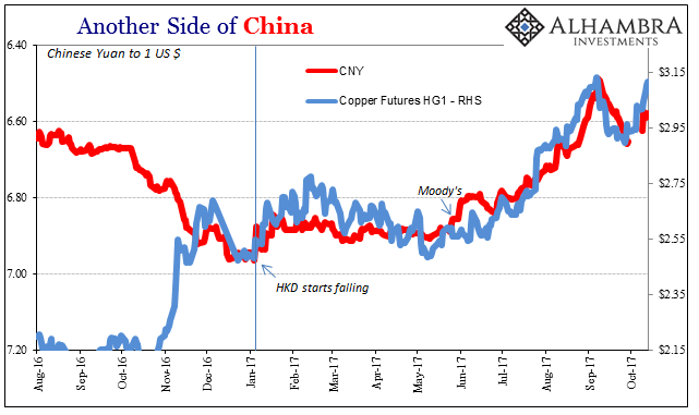 Another Side of China, Aug 2016 - Oct 2017