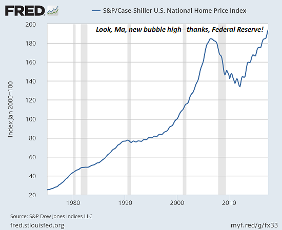 S&P 500 and US Home Price Index, 1980 - 2017