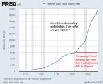 US Federal Debt, 1970 - 2017
