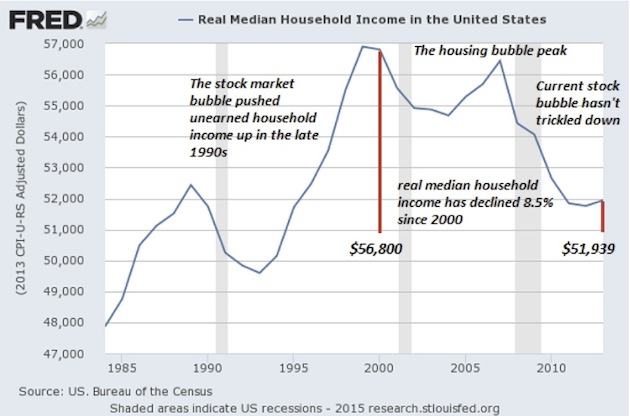 US Real Median Household Income, 1985 - 2017