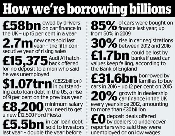 How we are borrowing billions