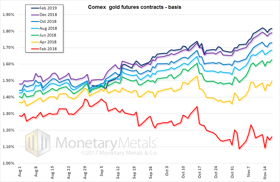 Inflation And Gold Precious Metals Supply And Demand Snbchf