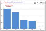 NRF Holiday Season Estimates, 2013 - 2017