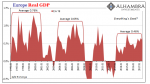 Eurozone Gross Domestic Product, 1996 - 2017