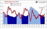 Full Employment Slack, Jan 1994 - 2017