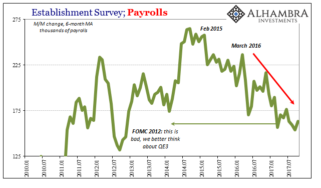 US Establishment Survey Payrolls, Jan 2010 - Jul 2017
