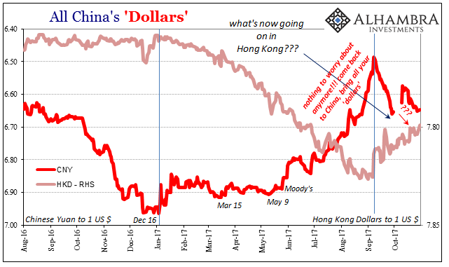 China's Dollars, Aug 2016 - Oct 2017