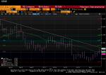 EUR/BGN Currency