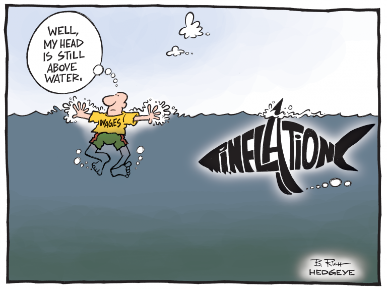 Inflation Shark