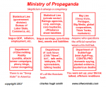 Propaganda Ministry 2017