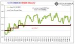 RMB Money, Jan - Dec 2017