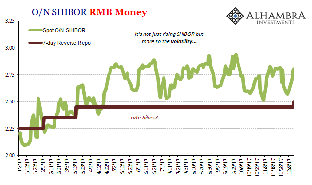 RMB Money, Jan - Dec 2017