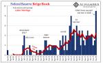 US Federal Reserve, Jan 2010 - 2018