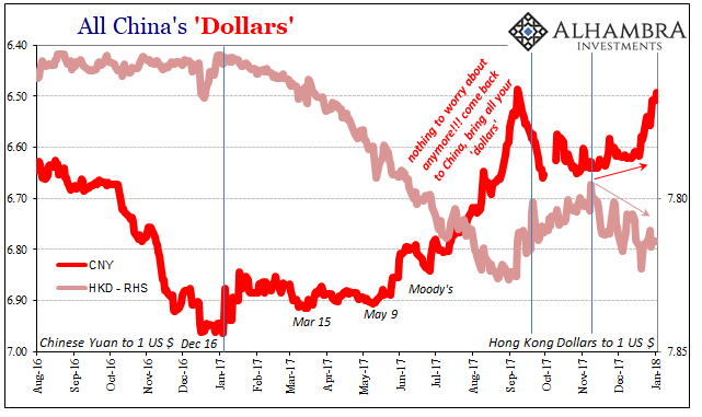 All China's Dollars, Aug 2016 - Jan 2018