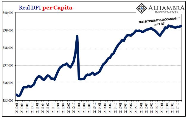 Real DPI per Capita, Jan 2010 - 2018