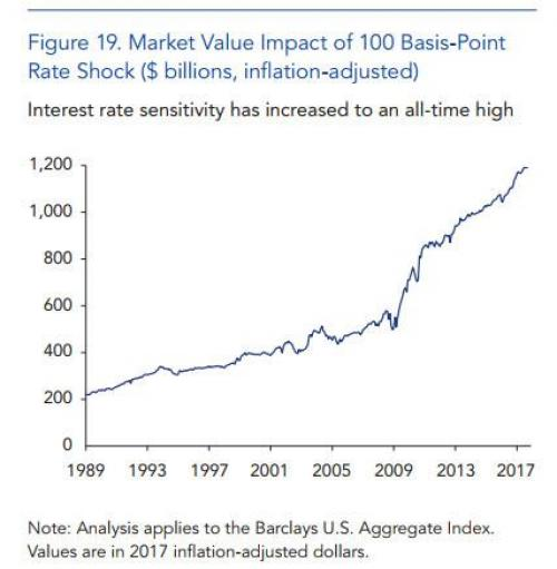 Market Value Impact, 1989 - 2018