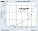 Federal Debt: Total Public Debt, 1970 - 2017