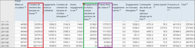 Dettes BNS Sous Comptes de Virement
